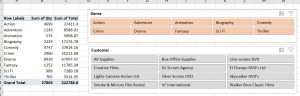 Slicers and pivot table
